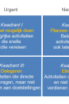 Timemanagement - kwadrant van Eisenhower